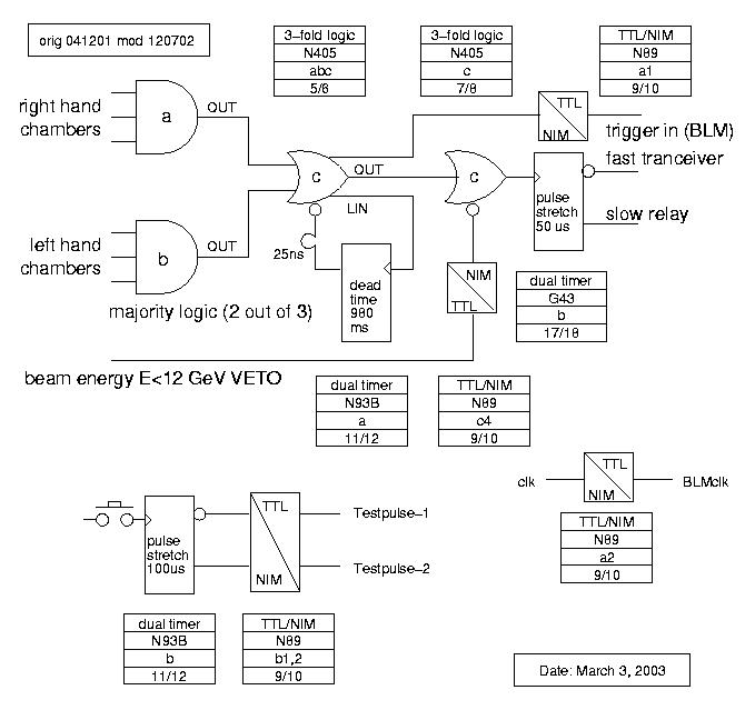 2 out of 3 logic diagram automotive wiring diagram library u2022 rh seigokanengland co uk  2 out of 3 voting logic diagram