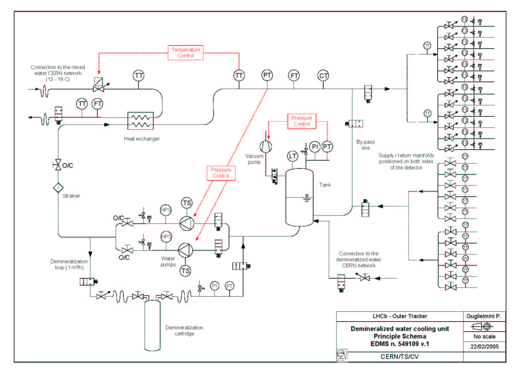chilled water distribution system pdf