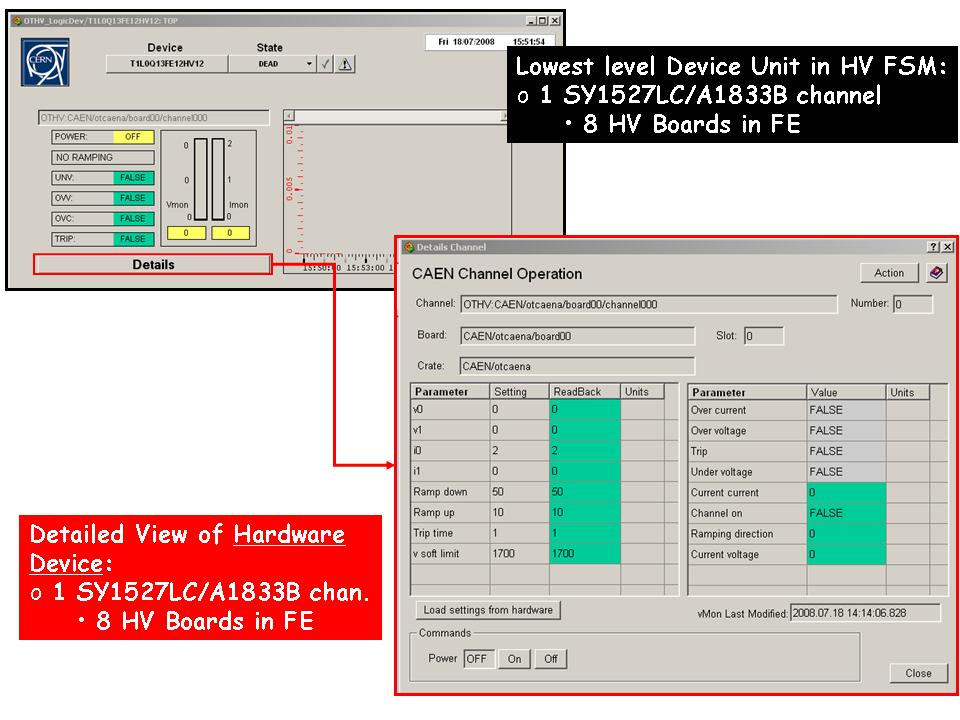 HV Panels Hardware View