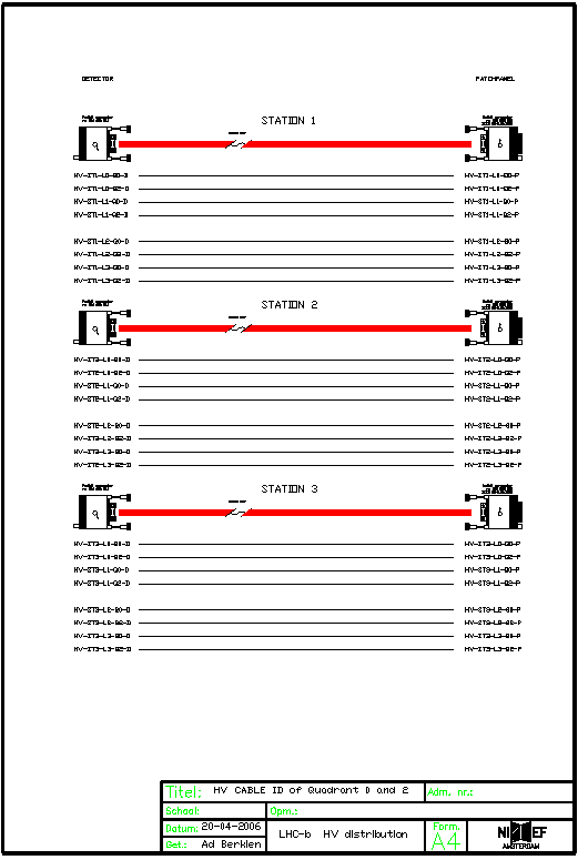 long-distance cables Q0 & Q2