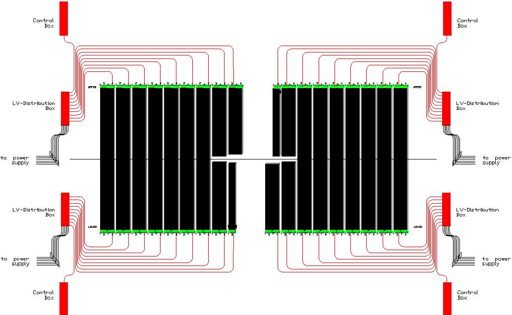 HV Distribut ion