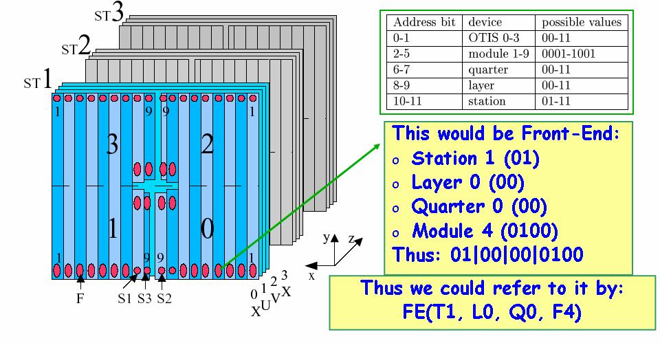 LHCb-2003-041