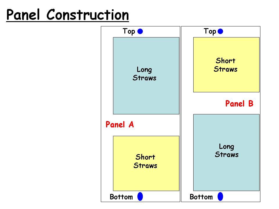 Panels-A-B